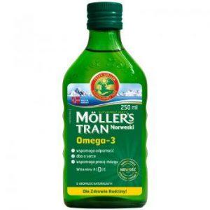 tran-norweski-mollers